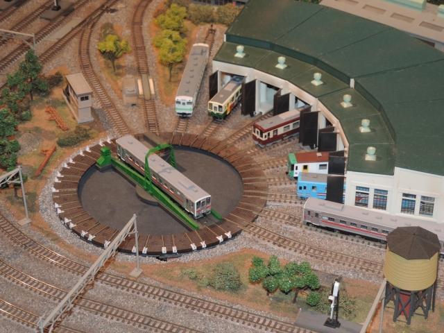 鉄道模型市場の実態と展望